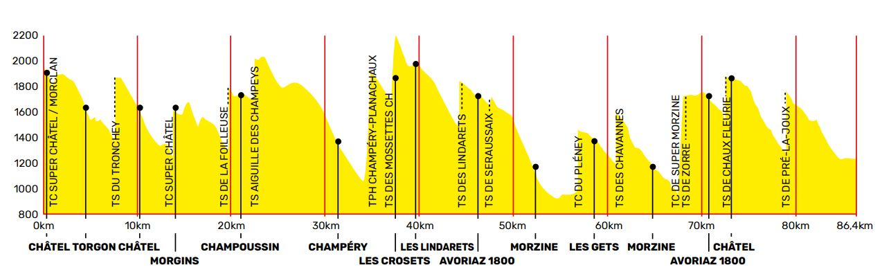 MTB: Portes du Soleil @ Morzine | Morzine | Auvergne-Rhône-Alpes | Frankreich